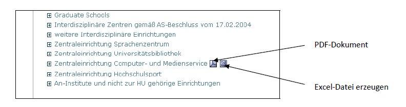 PDF‐ und Excel‐Dokumente Abbildung 1